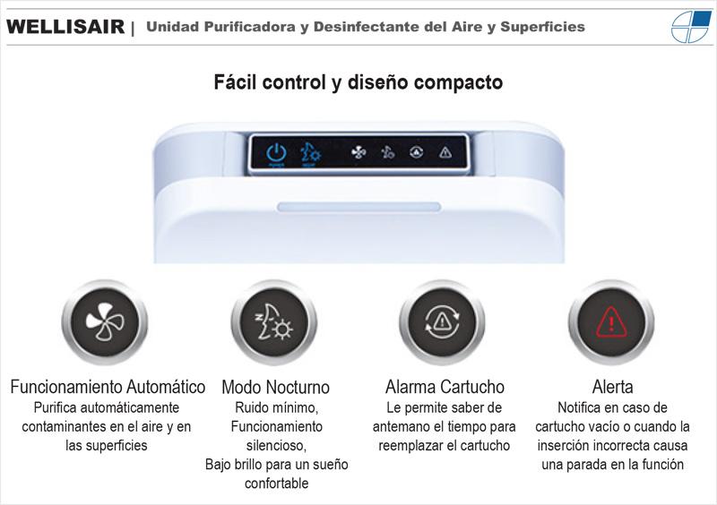 Wellisair: La solución definitiva para la desinfección en el aire y superficies contra virus y bacterias